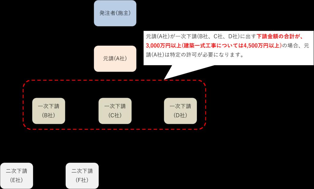 ippan_tokutei_1