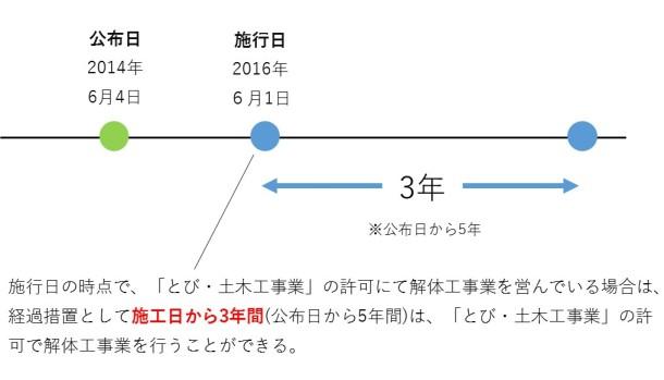 kaitaikouji_1