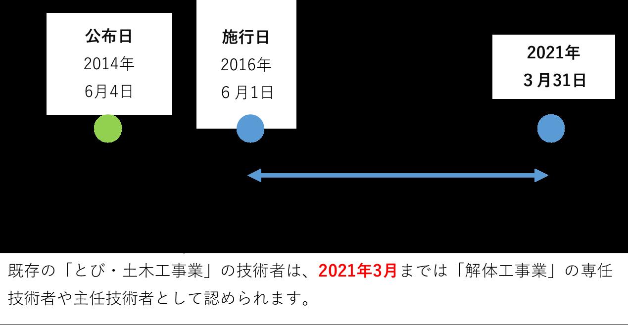 kaitaikouji_2