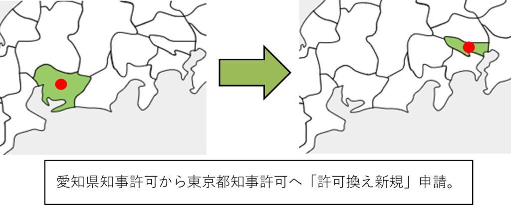 sinseikubun_1