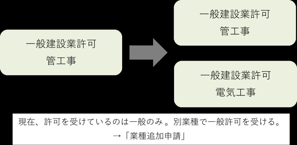 sinseikubun_8