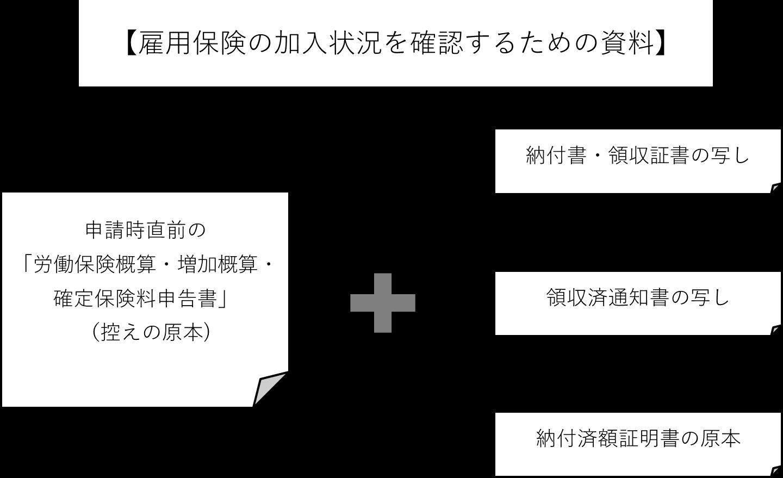 syakaihoken_5
