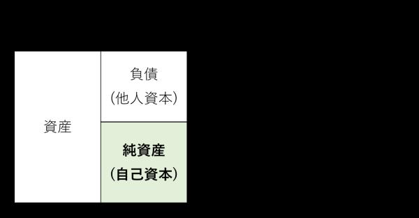 jikosihon_2